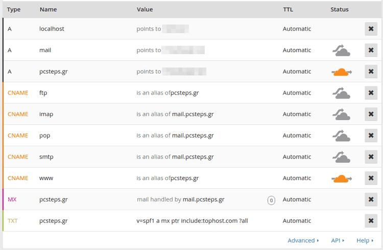 Πιο Γρήγορο Site Πιο Ασφαλές Site Δωρεάν με το CloudFlare 09