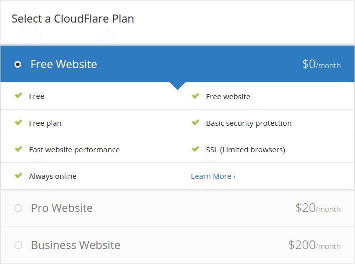 Πιο Γρήγορο Site Πιο Ασφαλές Site Δωρεάν με το CloudFlare 10