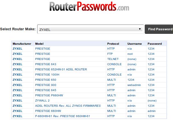 κωδικός router password 02