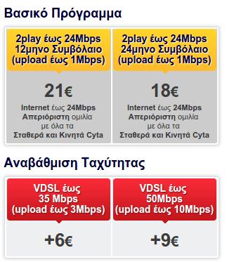 Δωρεάν Στατική IP στο Internet με Dynamic DNS NoIP DynDNS 00a