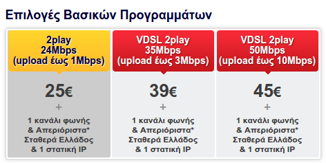 Δωρεάν Στατική IP στο Internet με Dynamic DNS NoIP DynDNS 00b