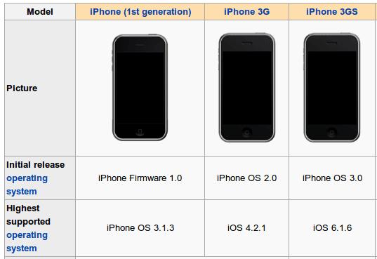 μεταχειρισμένο iphone ipad 10