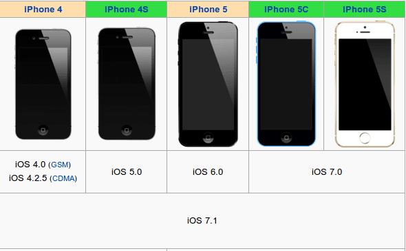 μεταχειρισμένο iphone ipad 11