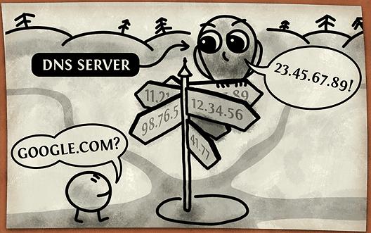 ταχύτερο internet dns server 02