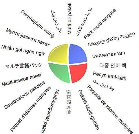 αλλαγή γλώσσας στα windows 7 00