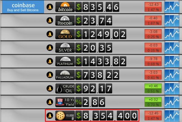 τι είναι το bitcoin 07