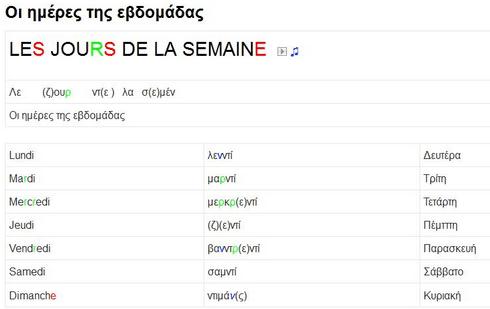 μαθήματα Γαλλικών 04