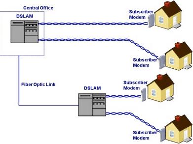 συνδέσεις site πραγματικά λειτουργεί