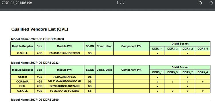 Αγορά μνήμης RAM - Ποιες Μνήμες Να Πάρω Συμβατές με τον Υπολογιστή 02a