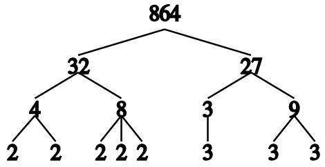 κρυπτογράφηση δεδομένων τι είναι πώς λειτουργεί 27