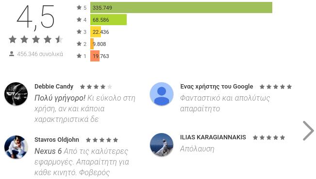 Διαχείριση Android Κινητού και Tablet Μέσω Internet από τον Υπολογιστή AirDroid 02