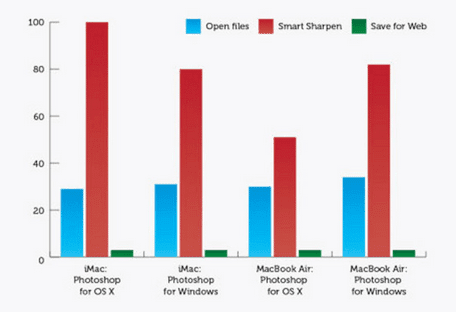 διαφορές windows με mac os γενικά και στη χρήση 20