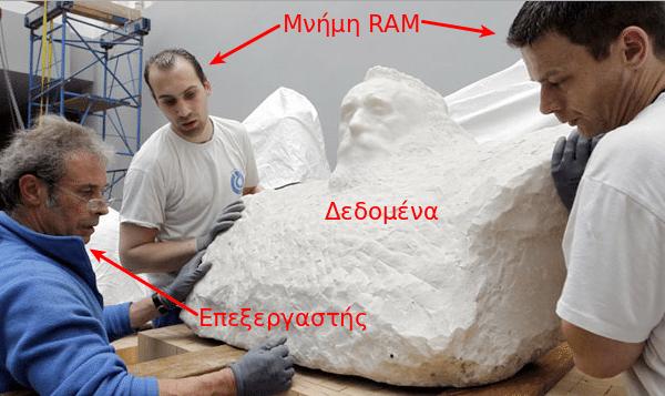 ταχύτητα μνήμης ram mhz - πόση σημασία έχει 03
