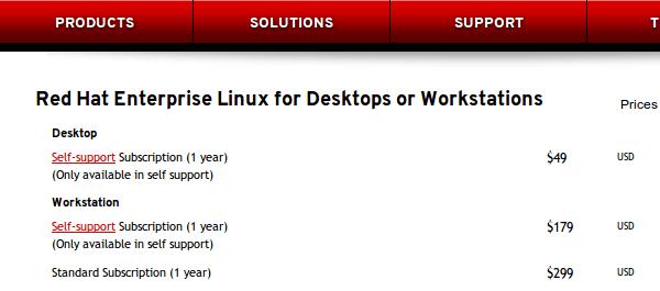 τι είναι μια διανομή linux και γιατί υπάρχουν διαφορετικές 10