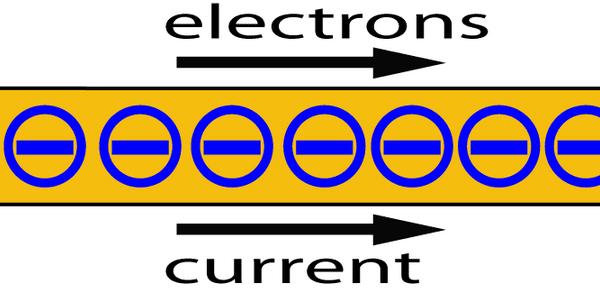 πώς λειτουργεί ο ηλεκτρισμός - το ηλεκτρικό ρεύμα 01