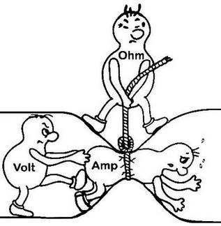 πώς λειτουργεί ο ηλεκτρισμός - το ηλεκτρικό ρεύμα 06