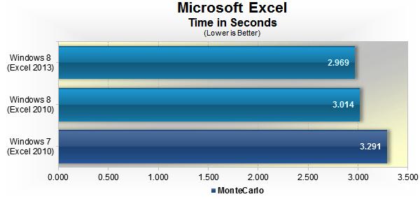 το καλύτερο λειτουργικό σύστημα για pc windows linux mac os x 04