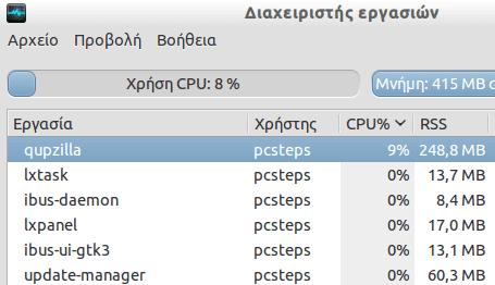 ο πιο ελαφρύς browser για windows και linux 19