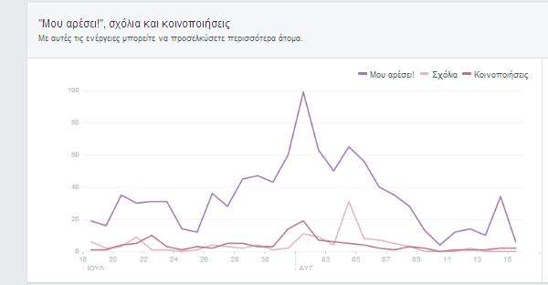 πώς φτιάχνω επαγγελματική σελίδα στο facebook 26