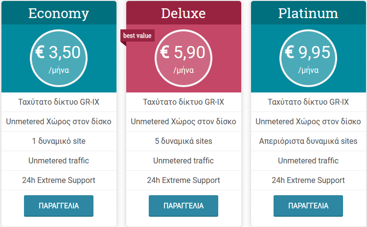Εγκατάσταση WordPress για Αρχάριους στα Ελληνικά Δημιουργία Site WordPress 06