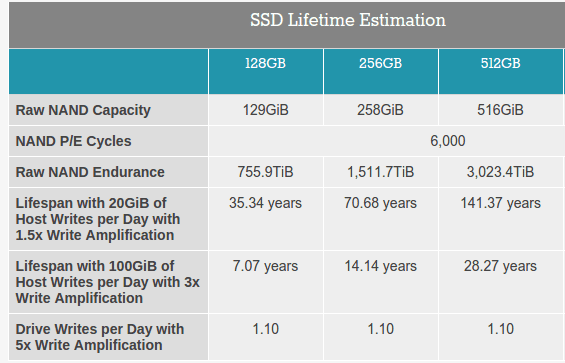 Ρυθμίσεις SSD στα Windows - Μύθοι και Αλήθειες 03a