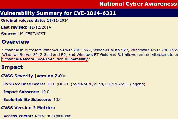 SCHANNEL - WinShock - Κρίσιμο Κενό Ασφαλείας στα Windows XP Vista 7 8 Server 03