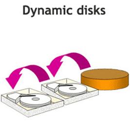Δυναμικός Δίσκος - Μετατροπή  δυναμικού δίσκου σε βασικό με ασφάλεια 17