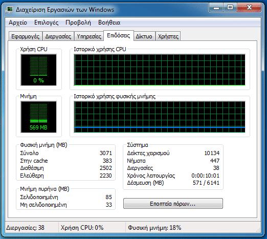 Δυνατότητες των Windows - Πετάξτε τις περιττές 43