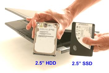 αναβάθμιση Laptop - Τι μπορούμε να Αναβαθμίσουμε 02