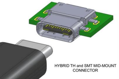 θύρες USB - Τα πάντα για τη νέα θύρα USB-C 15