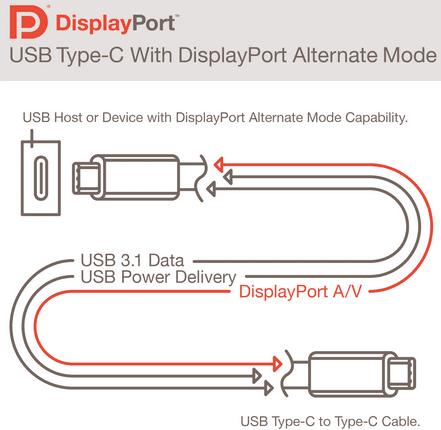 θύρες USB - Τα πάντα για τη νέα θύρα USB-C 16