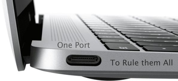 θύρες USB - Τα πάντα για τη νέα θύρα USB-C 18