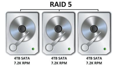Τι είναι το RAID 0, Τι είναι το RAID 5