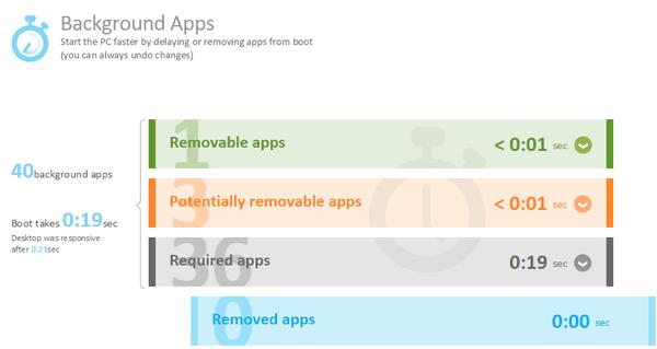 Εκκίνηση των Windows - Χρονομέτρηση με 3 Εφαρμογές 26