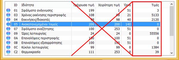 Αποτυχία Δίσκου - Πώς να την Προβλέψουμε Εγκαίρως με το CrystalDiskInfo 10