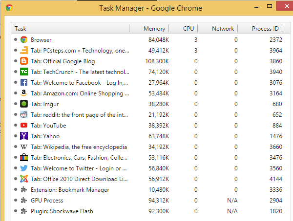 Ελαφρύς Chrome λιγότερη κατανάλωση RAM με το The Great Suspender 01