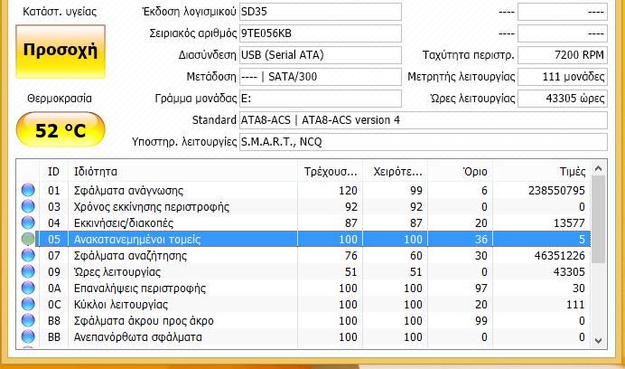 Πρόβλεψη Αποτυχίας Δίσκου Εγκαίρως με το CrystalDiskInfo 02