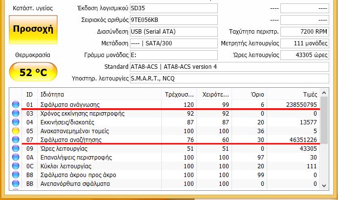 Πρόβλεψη Αποτυχίας Δίσκου Εγκαίρως με το CrystalDiskInfo 03