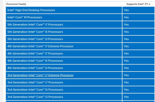 πώς φτιάχνω Εικονική Μηχανή Windows σε Linux και σε Windows 02