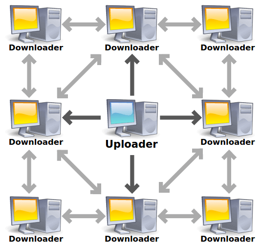 Οι Ενημερώσεις Windows 10 μας Κλέβουν το Bandwidth 02