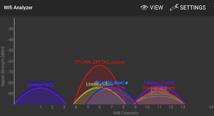 Ποιο Κανάλι WiFi να Επιλέξω, για Μειωμένες Παρεμβολές 04