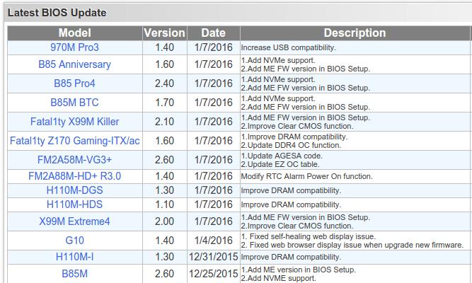 Αναβάθμιση BIOS Update - Αναβάθμιση UEFI - Η πιο Επικίνδυνη Επέμβαση στον Υπολογιστή Αποτυχία Καταστροφή 05