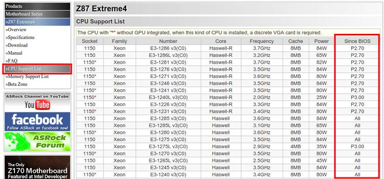 Αναβάθμιση BIOS Update - Αναβάθμιση UEFI - Η πιο Επικίνδυνη Επέμβαση στον Υπολογιστή Αποτυχία Καταστροφή 06