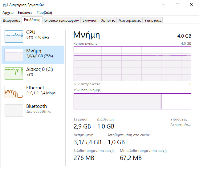 Πόση RAM Χρειάζεται ο Υπολογιστής Μου για Κάθε Χρήση 04