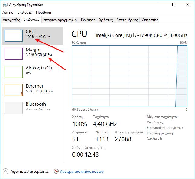 Πόση RAM Χρειάζεται ο Υπολογιστής Μου για Κάθε Χρήση 06