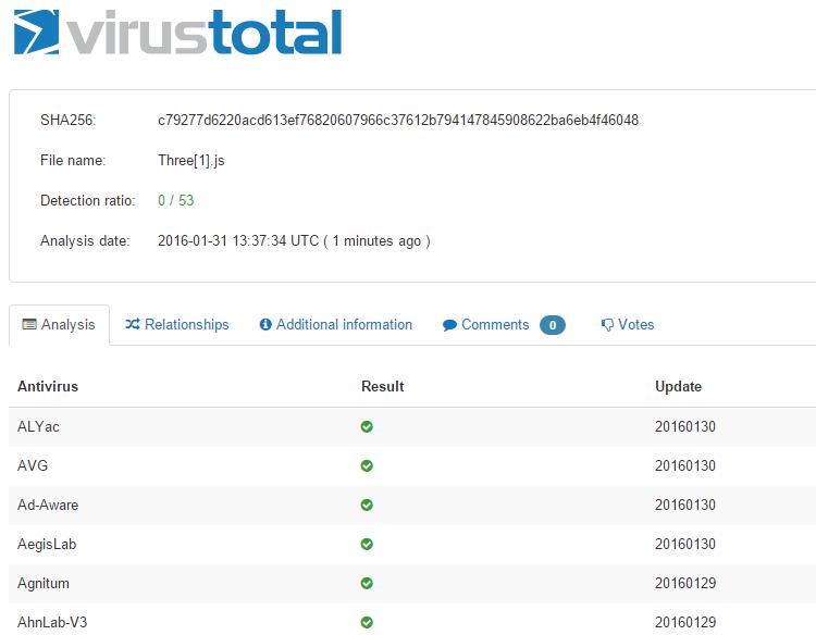 Έλεγχος Αρχείων για Ιούς και Malware με το VirusTotal 05