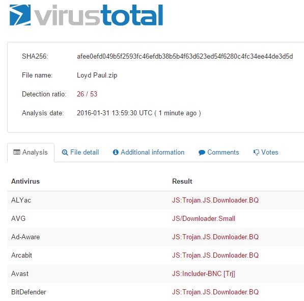 Έλεγχος Αρχείων για Ιούς και Malware με το VirusTotal 07