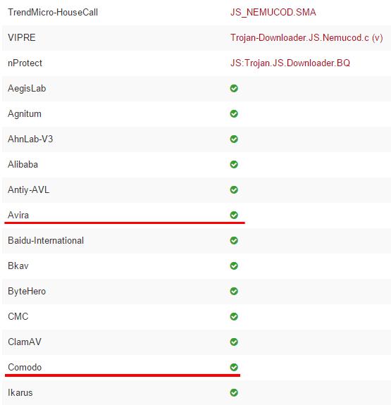 Έλεγχος Αρχείων για Ιούς και Malware με το VirusTotal 08