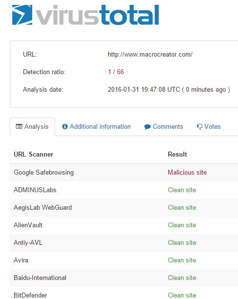 Έλεγχος Αρχείων για Ιούς και Malware με το VirusTotal 11