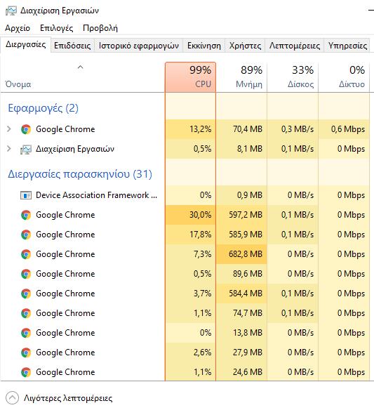 Επεκτάσεις Chrome - Ποιες Επιβαρύνουν τον Browser Ταχύτερος Chrome Πιο Ελαφρύς Chrome 01